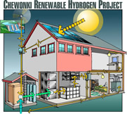 Chewonki Renewable Hydrogen